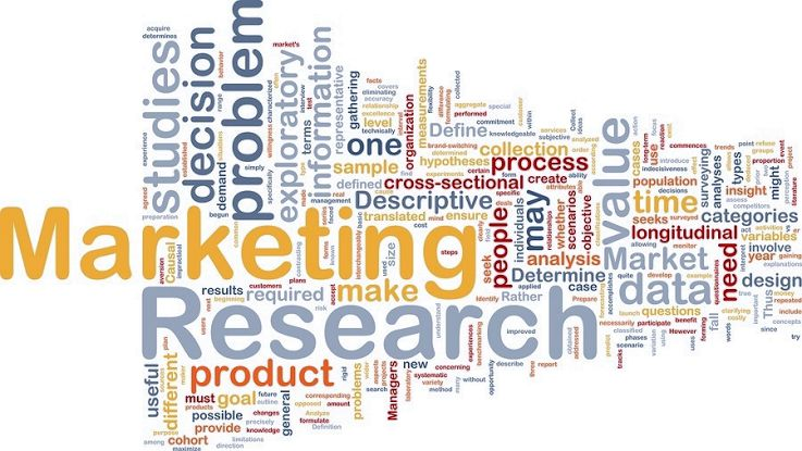 Marketing and promotion strategy
