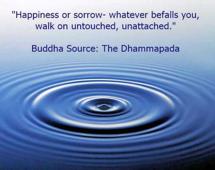 Great sayings and quotes of Buddha
