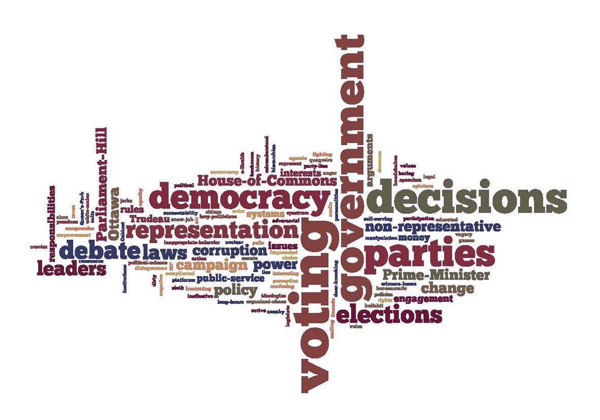 Impossible Democracy