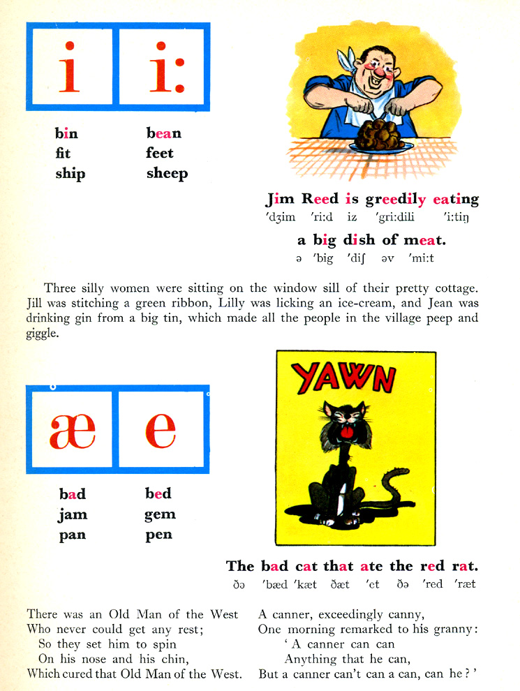 English grammar summaries