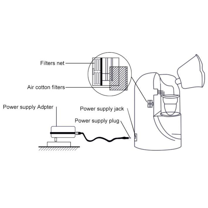 Health care ulstrasonic inhaler nebulizer
