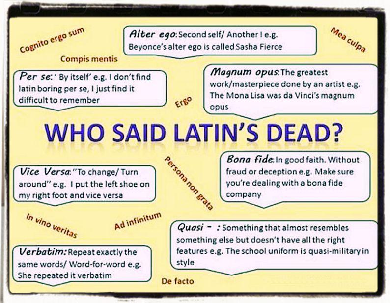 Latin phrases and abbreviations