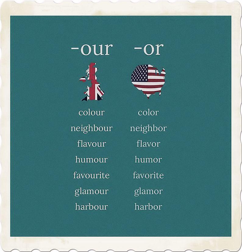 British American Spelling
