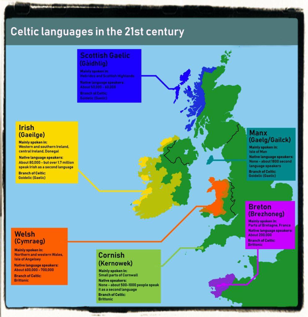 Celtic Gaelic Languages