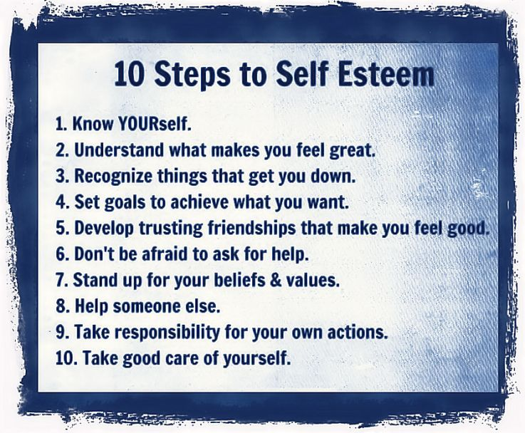 Self-esteem steps map