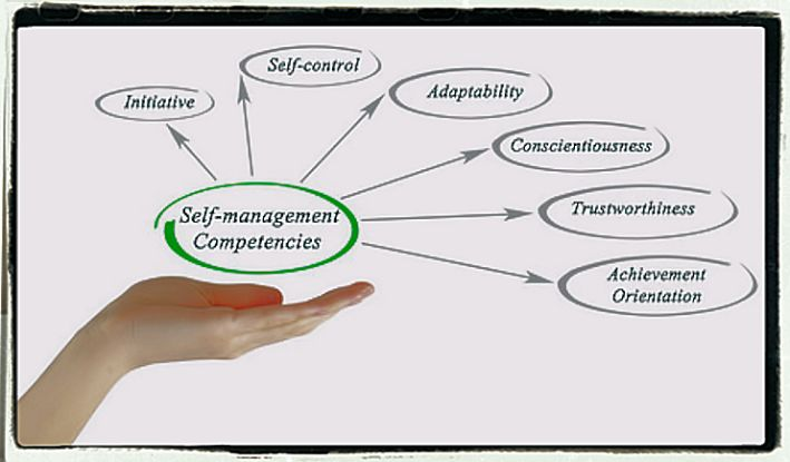 Self-control skills