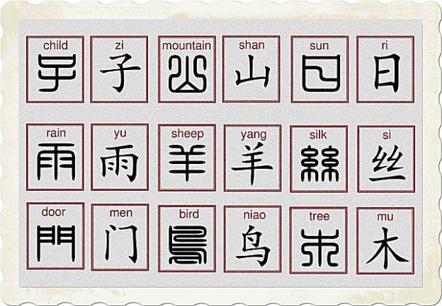 Chinese language explained