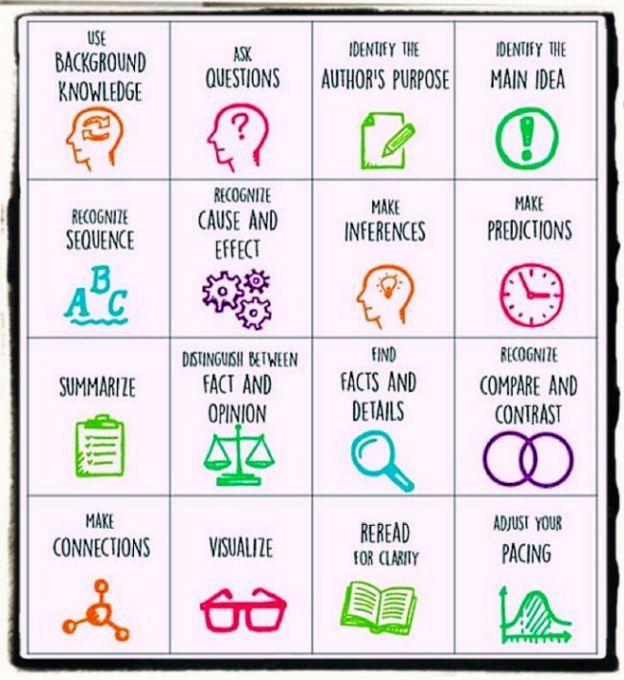 Reading skills infographic