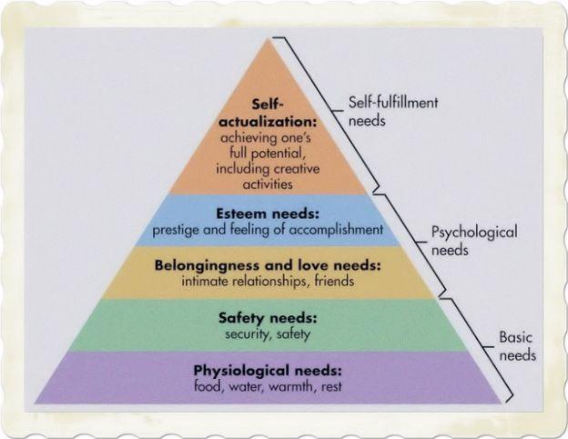 Self-actualization aphorisms
