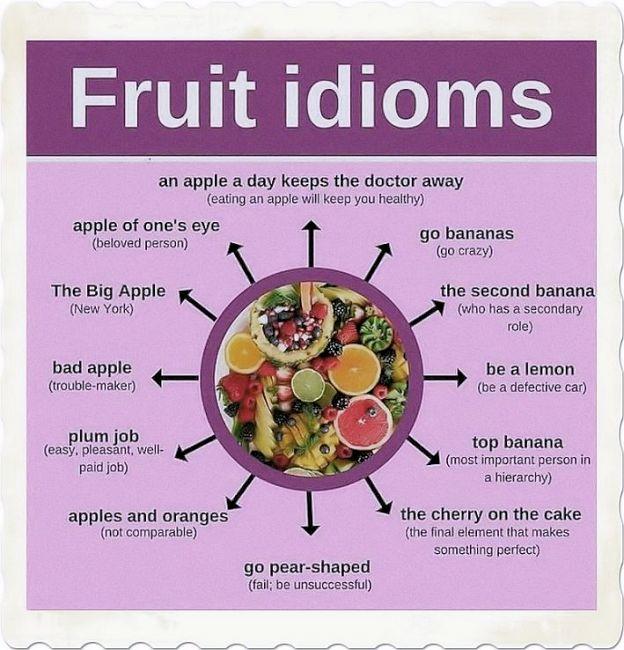 Fruit English idioms